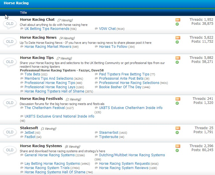 List of the Best Sports and Betting Forums